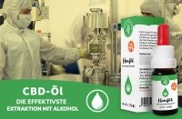Cbd Alcohol Extraction Landscape DE